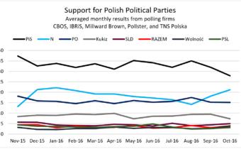 polls_10-2016
